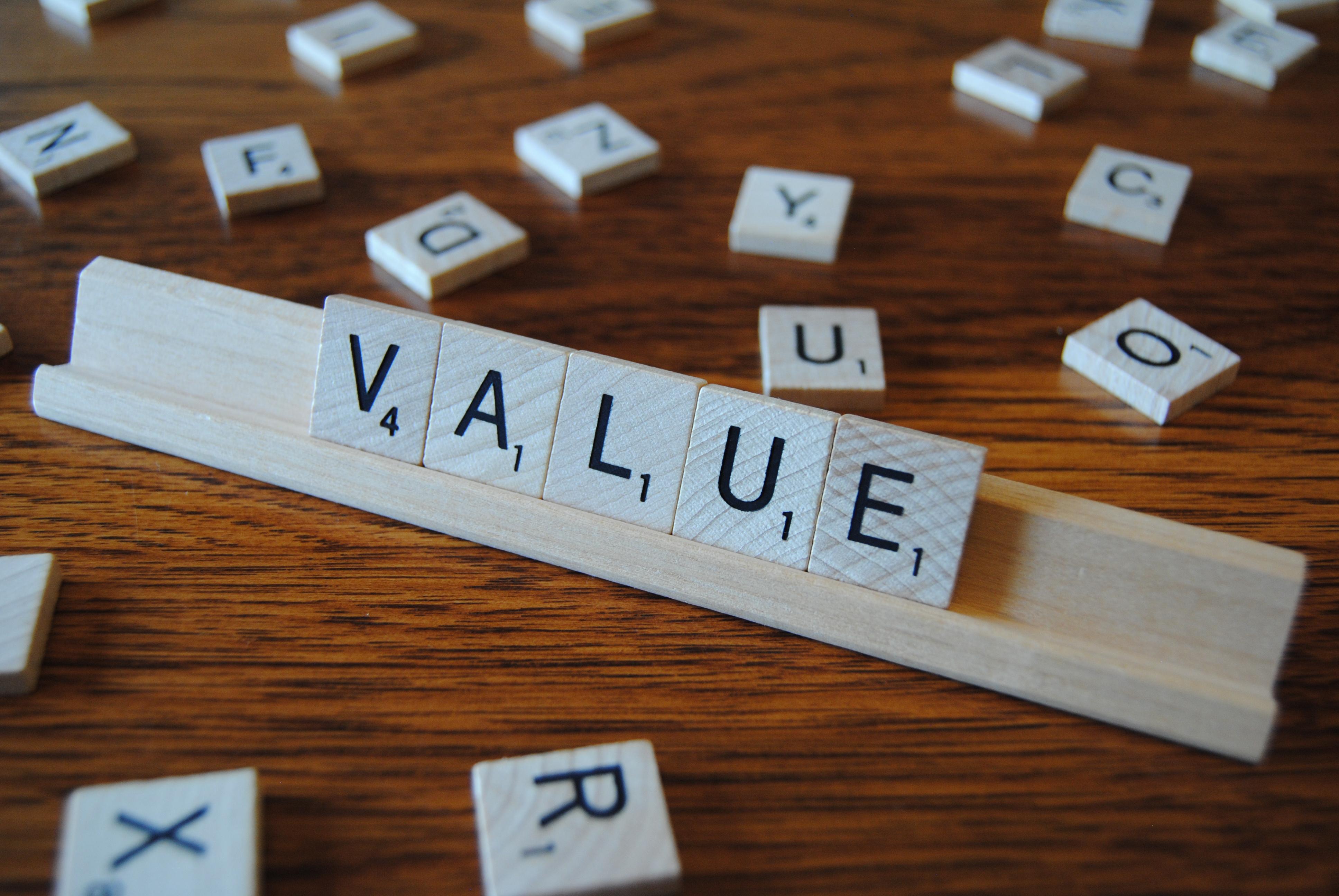 Wertvorstellungen Wertvorstellungen